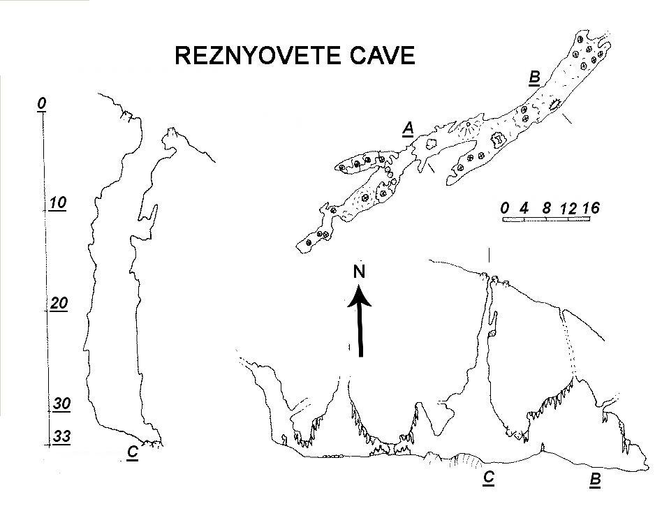 Reznyovete